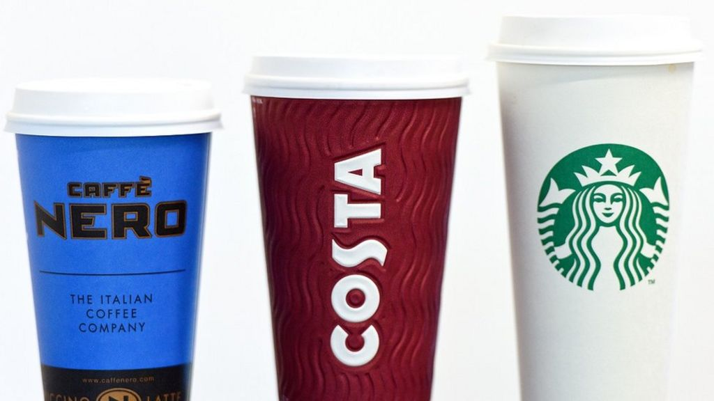 Charging for SUP Coffee Cups Increases Use of Reusable Cups