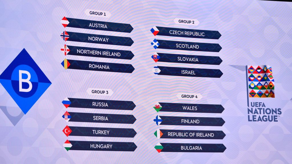 uefa nations league 2020 21 what when where and why bbc sport uefa nations league 2020 21 what when