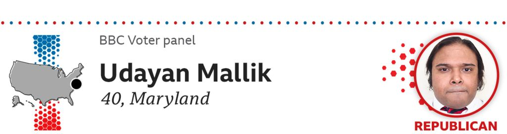 Udayan Mallik, 40, Maryland