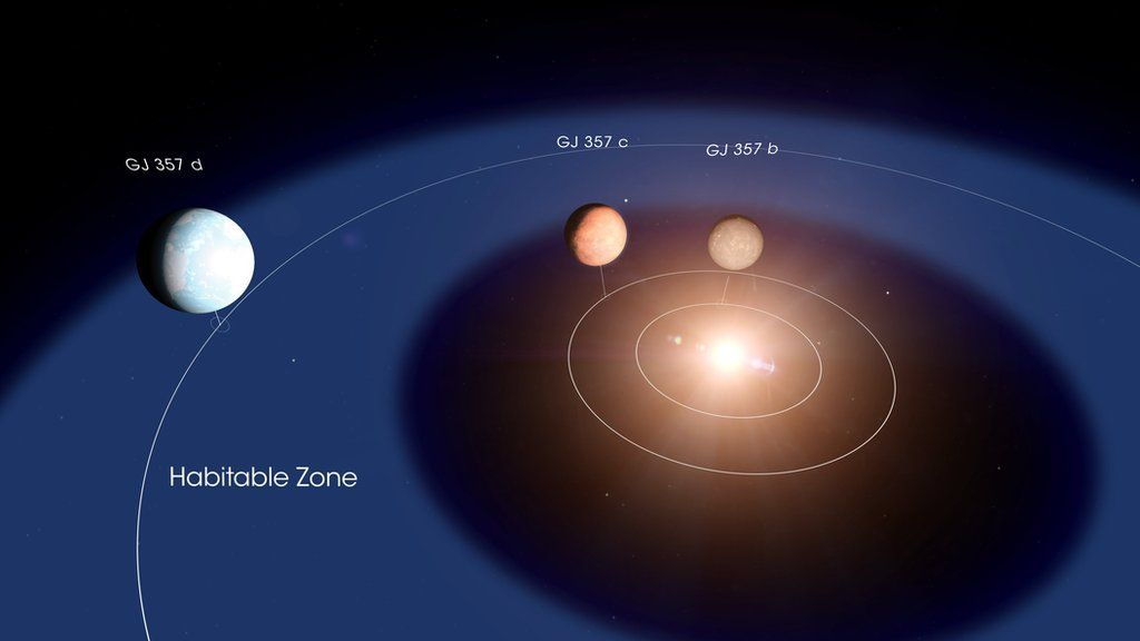 Astronomy: Competition launche...