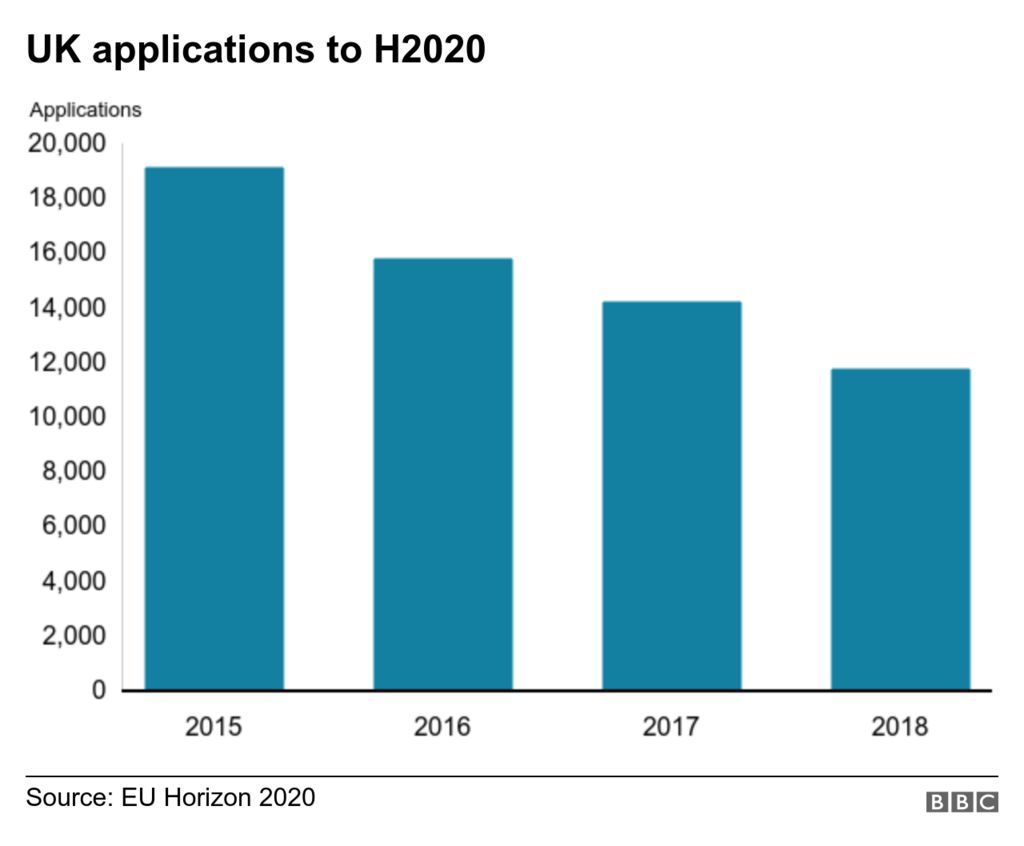 UK Applications to H2929