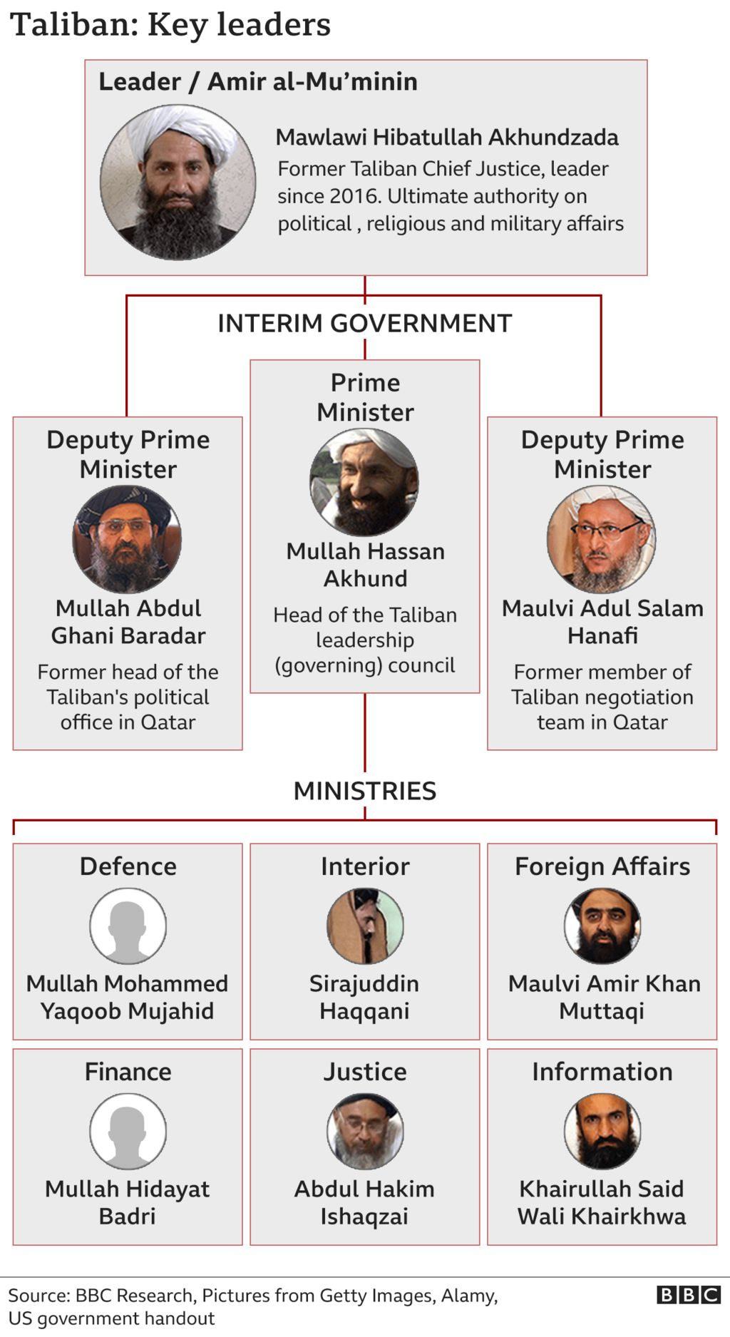 Afghanistan: A new order begins under the Taliban's governance thumbnail