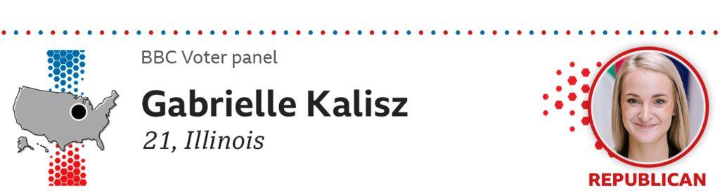 Gabrielle Kalisz, 21, Illinois