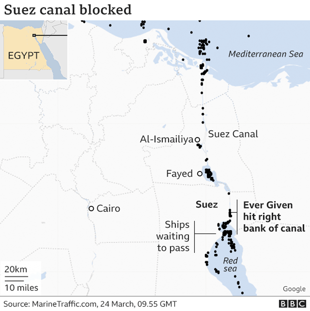 Graphic showing the blockage in the Suez Canal