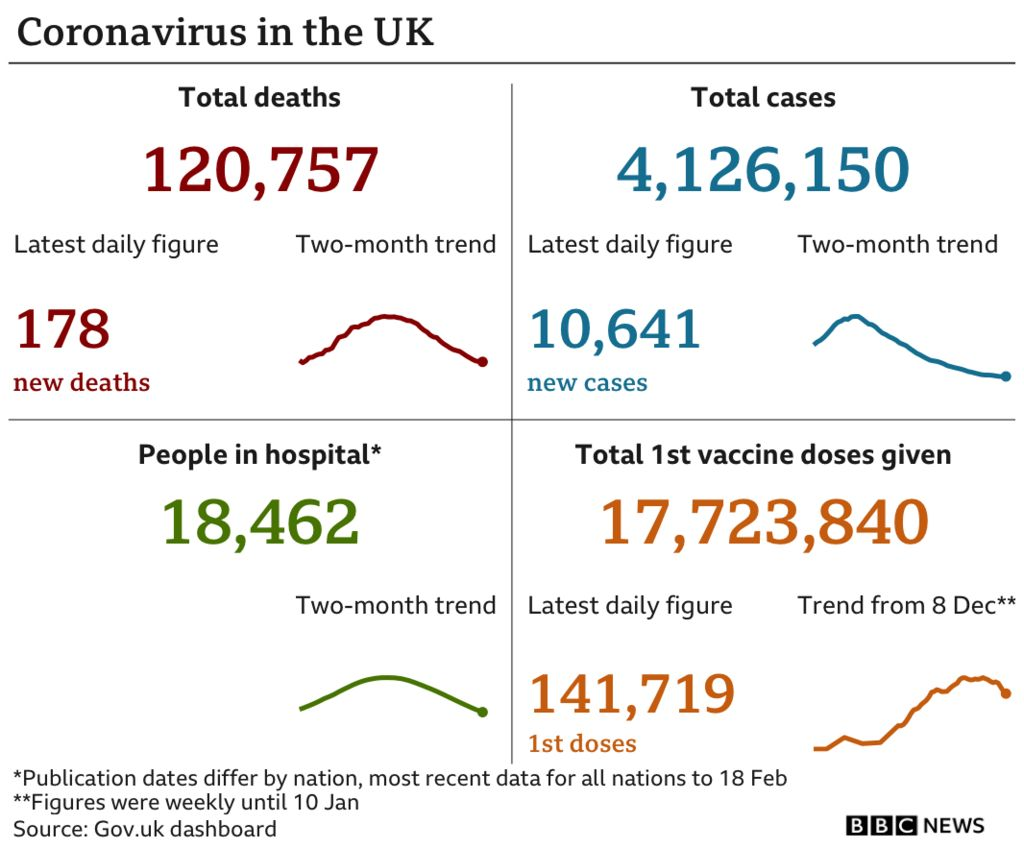 Monday's latest coronavirus data