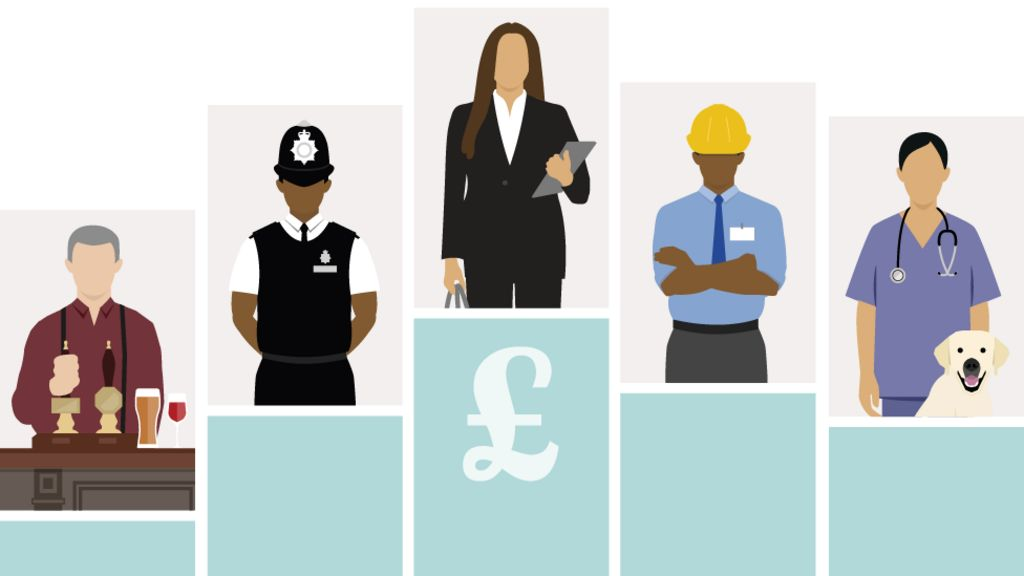Salary calculator: Check if pay is rising for your job - BBC