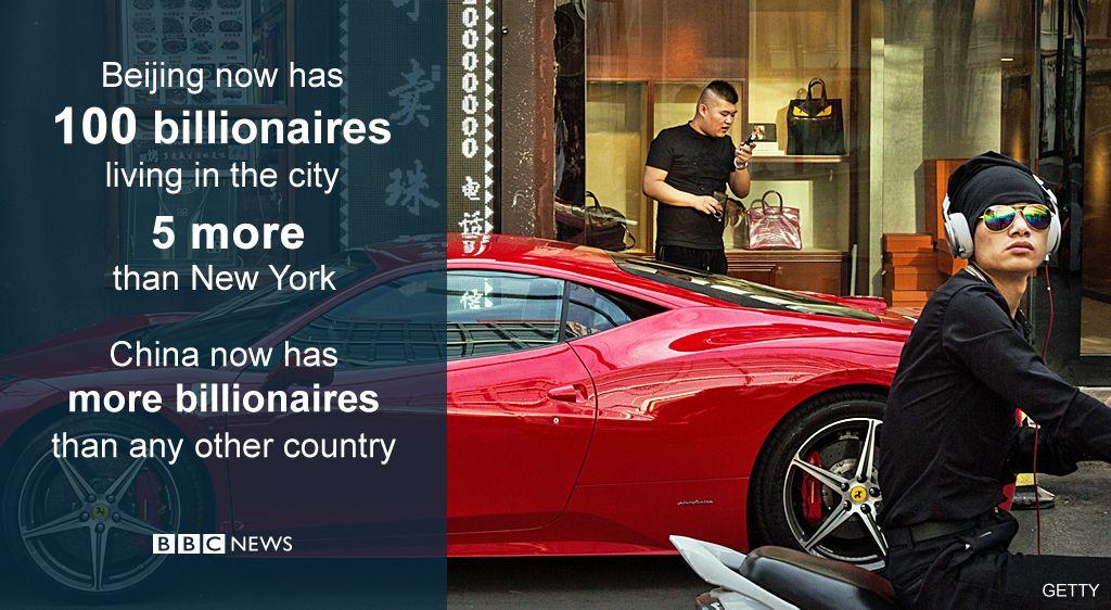 New York and Beijing billionaires