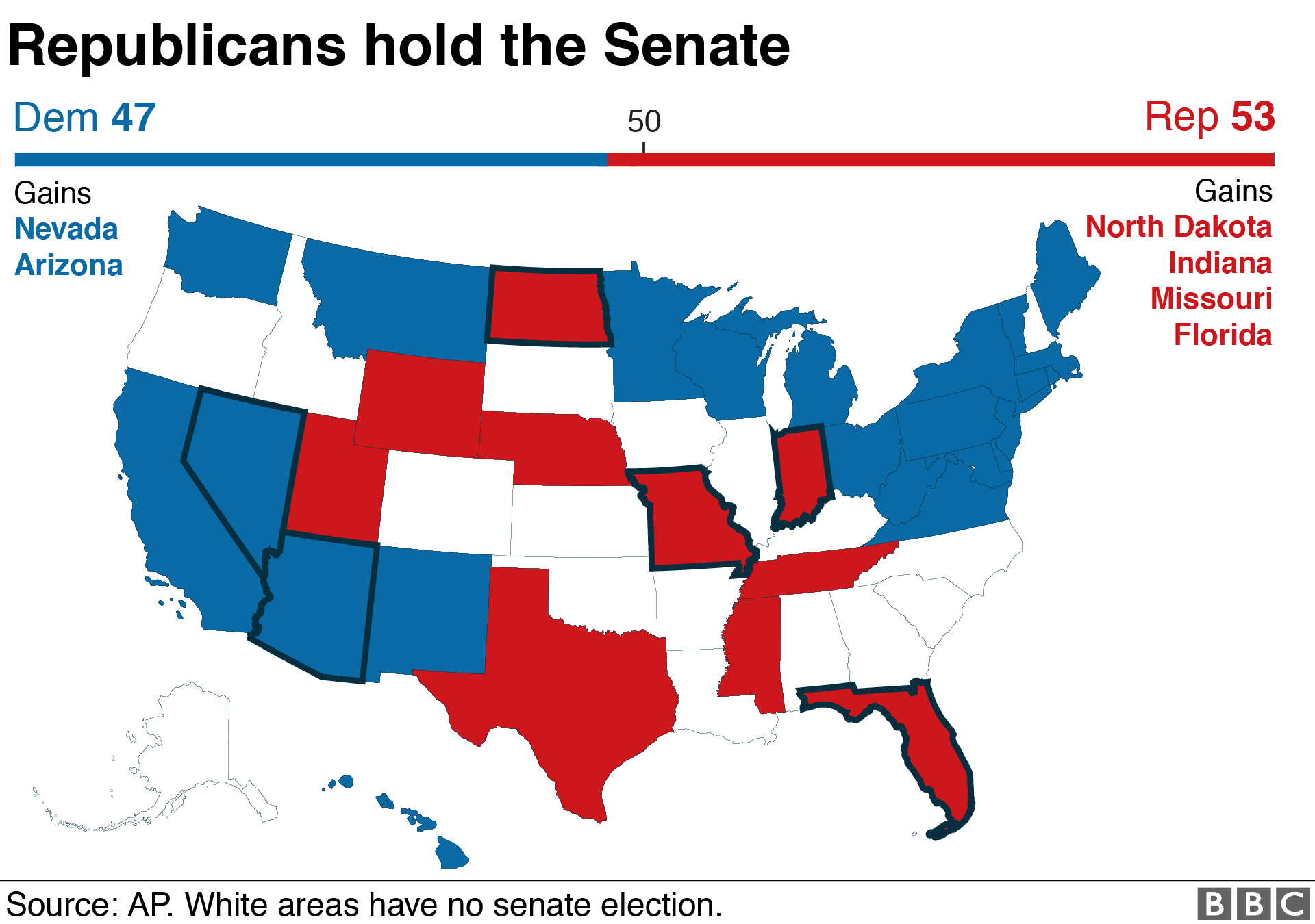 Us Mid Term Election Results 2018 Maps Charts And Analysis Bbc News - Map-of-us-states-electoral-votes