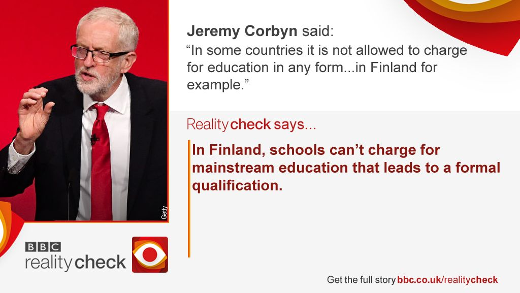 """jeremy corbyn said """"in some countries it is not allowed to charge for education in any form"""". Reality check says...In Finland schools can't charge for mainstream education that leads to a formal qualification."""