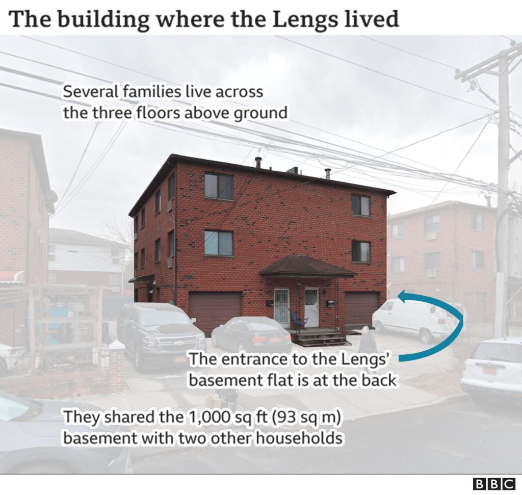 graphic of the building where the Lengs lives