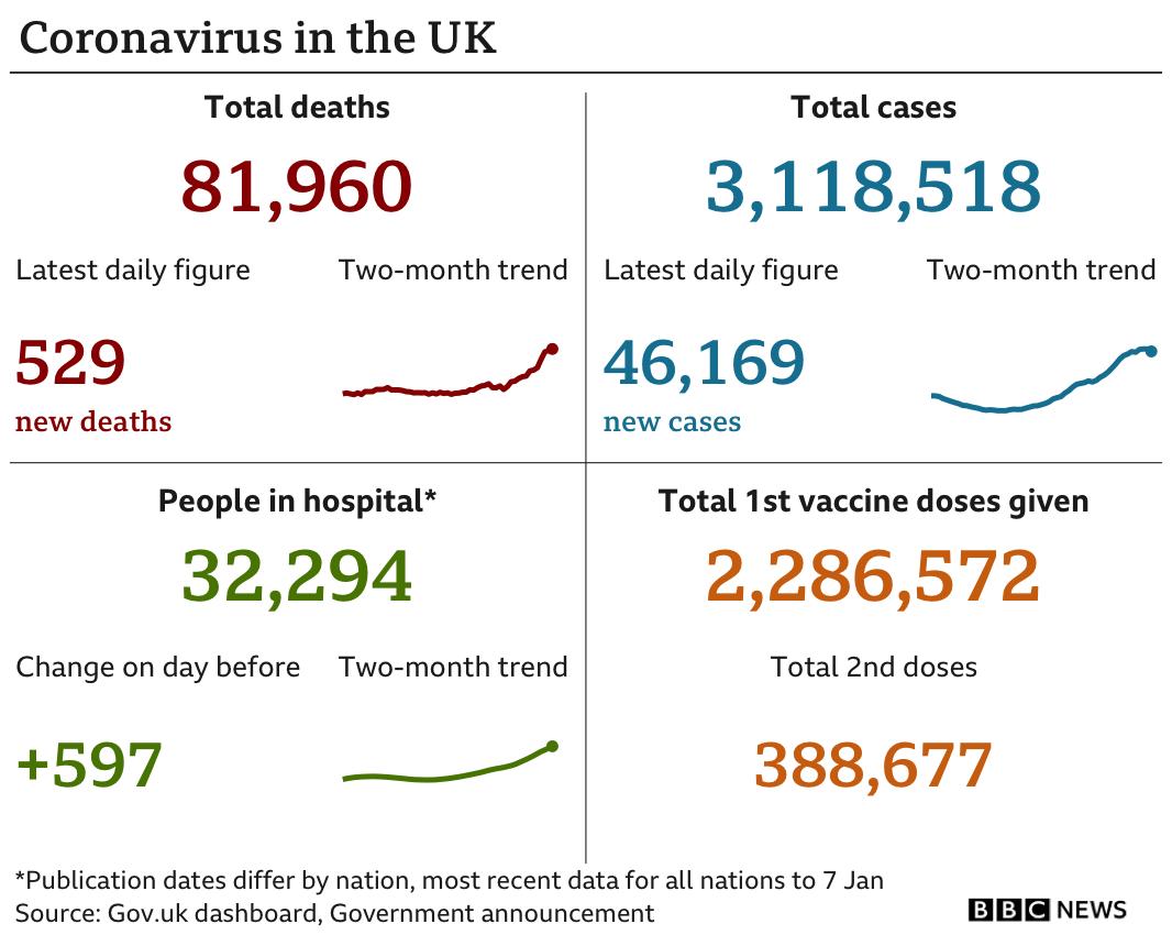 Coronavirus statistics for January 11