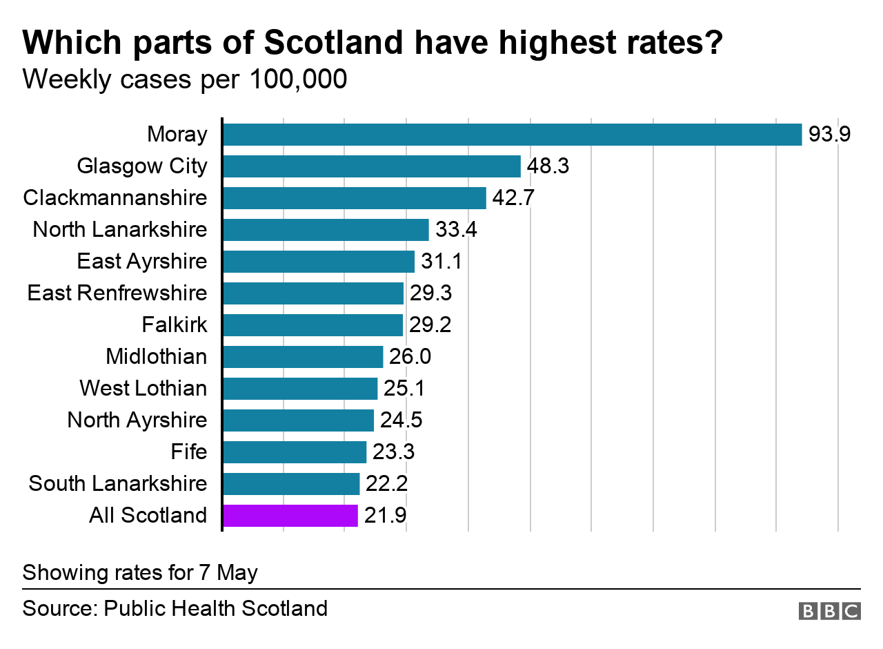 Local authority rates