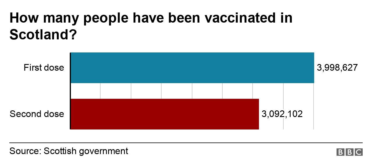 VaccinationsJuly26