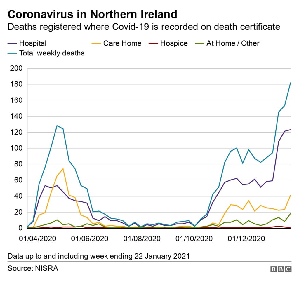 """EU Backtracks On Restricting Vaccines To Northern Ireland"""""""