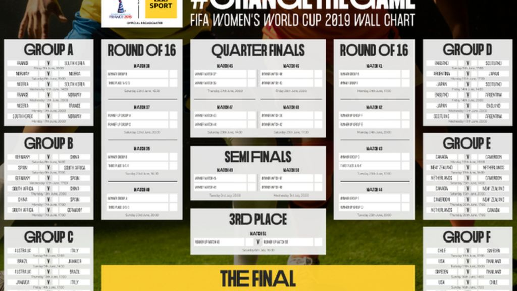 photo regarding World Cup Bracket Printable named Womens Entire world Cup: Down load your wallchart for France 2019
