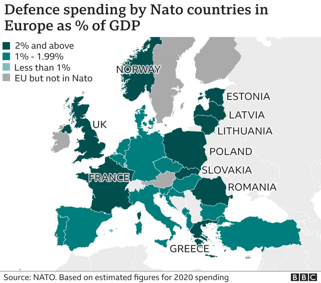 Map showing Europe Nato members and % of defence spending (of GDP)