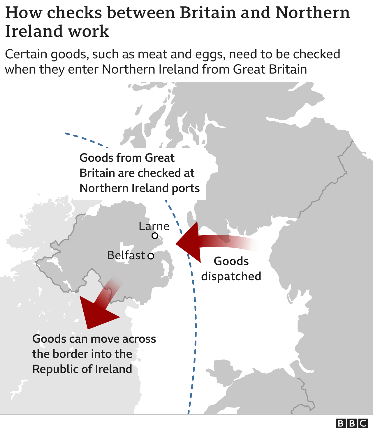 Map of UK showing how goods travel from GB to NI and then to the Republic of Ireland.
