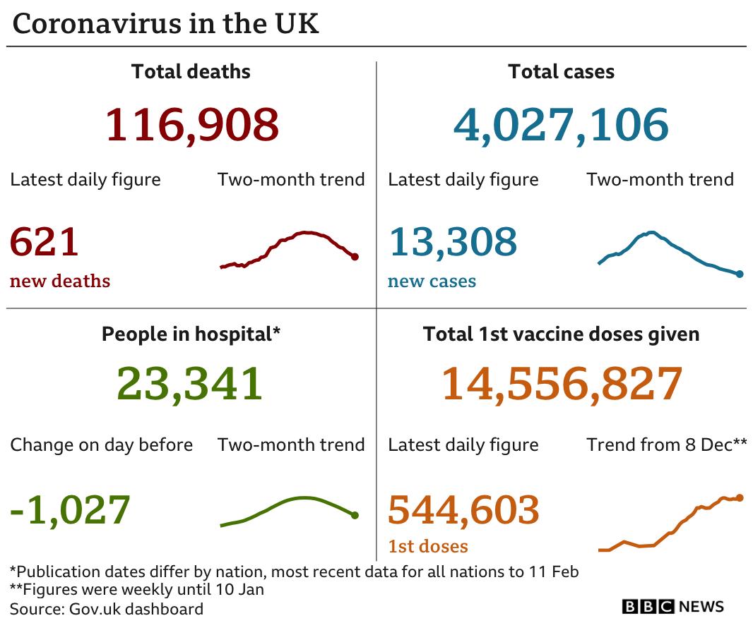 Graphic on coronavirus figures