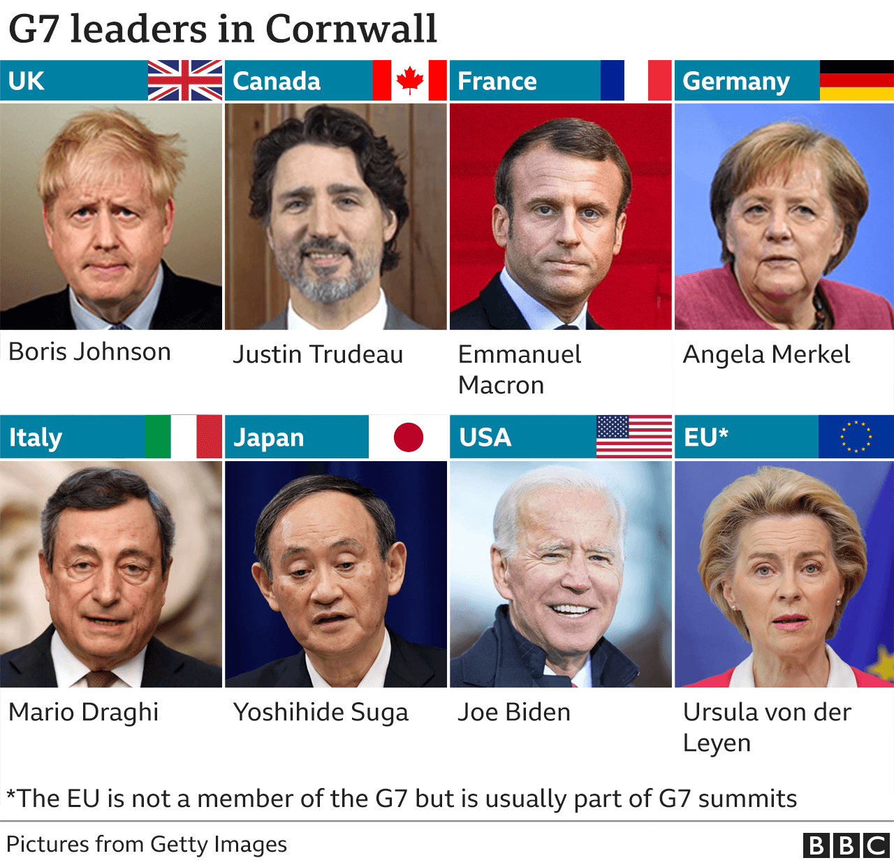 Graphic showing the faces of each leader