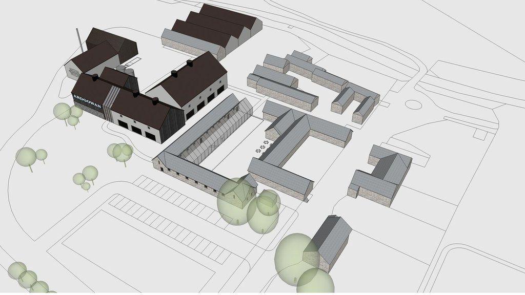 Plans for Ardgowan Distillery