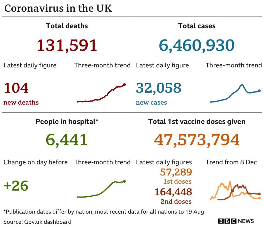 Image showing UK statistics
