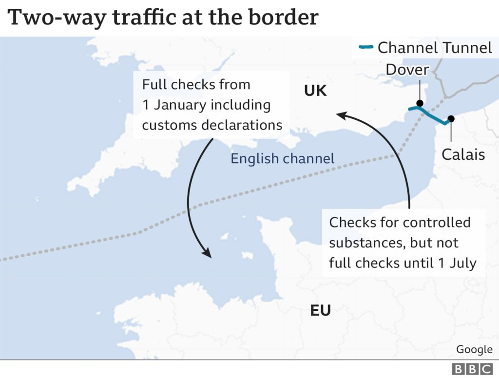 Map showing the differences between checks going each way between UK and EU