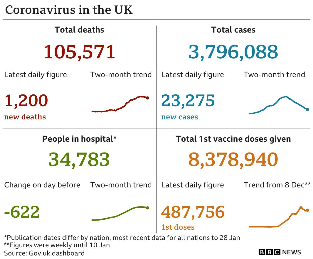 Datapic showing UK Covid cases