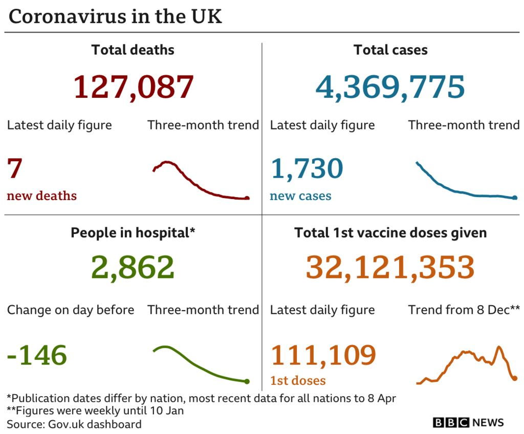 Coronavirus in the UK graphic
