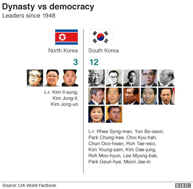 bbc iplayer usa chart