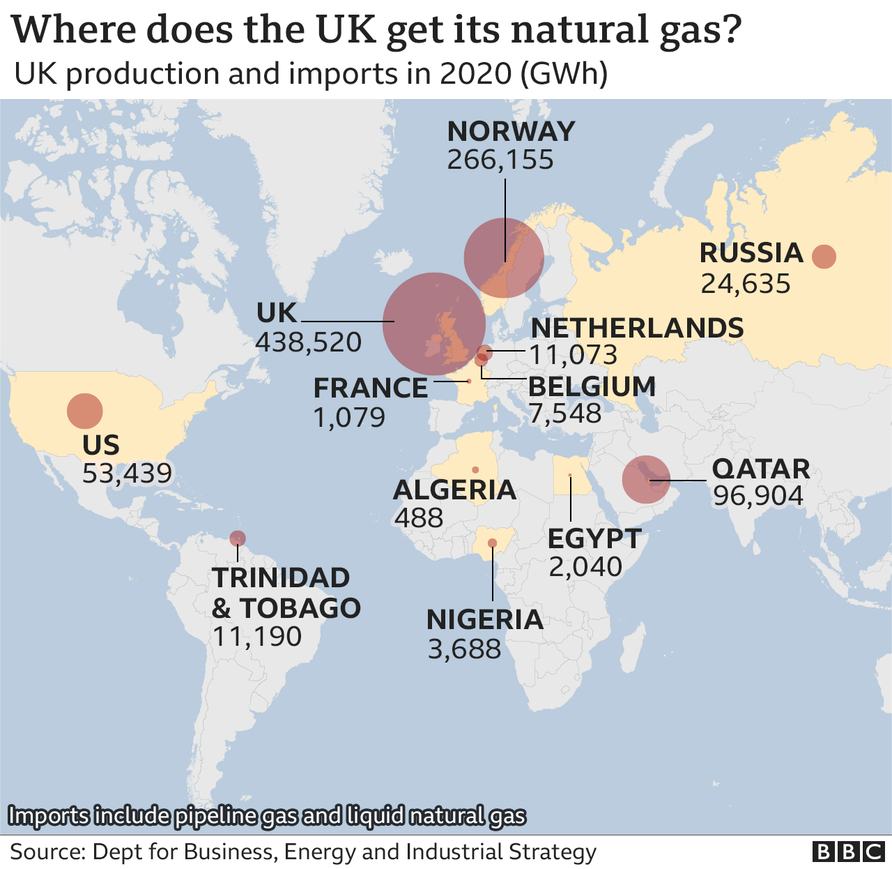 Map showing where the UK gets its natural gas from