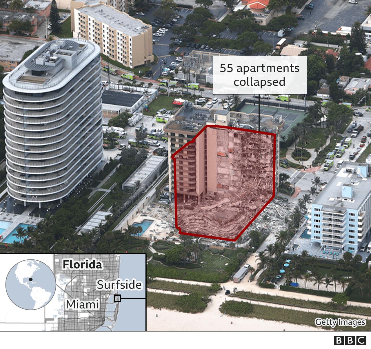 Miami map