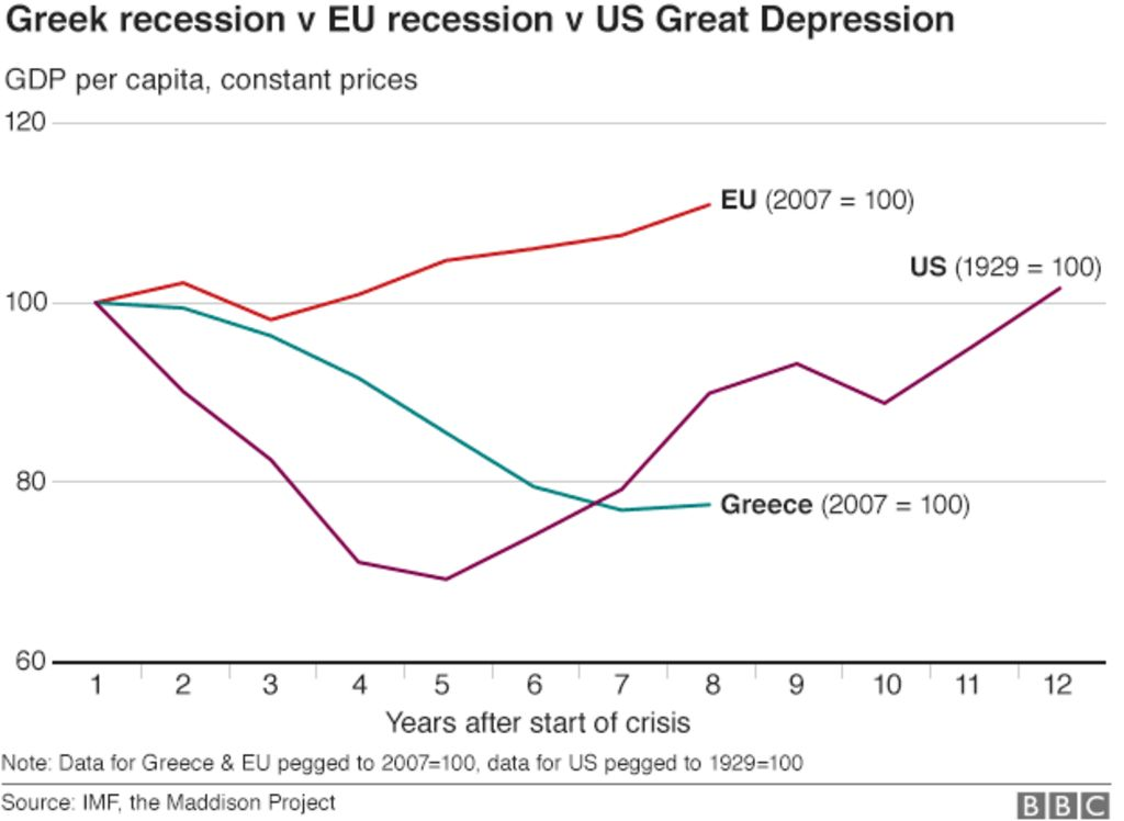 europe and the great depression essay The great depression lasted from 1929 to 1939 and was the worst economic depression in the history of the united states economists and historians point to the stock market crash of october 24, 1929, as the start of the downturn.
