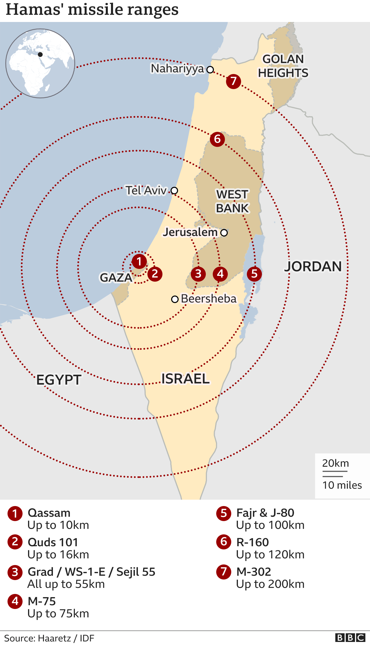 Map showing ranges of Hamas' missiles