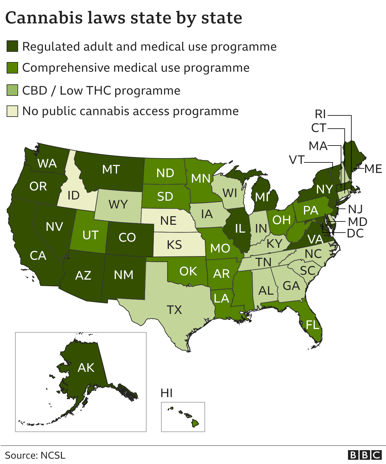 Cannabis laws state by state
