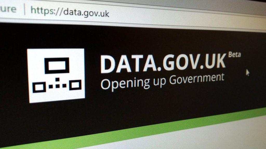 Government Data Site User Details Leak