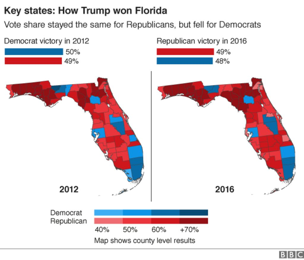 US Election Trump Victory In Maps BBC News - Map of most democratic counties in us