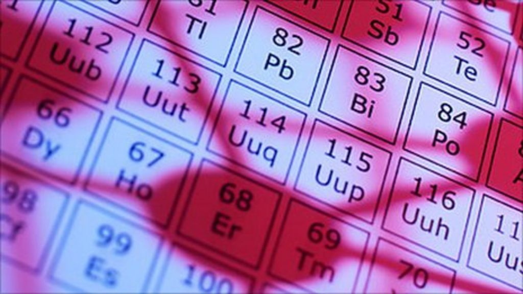 New Elements Added To Chemistrys Periodic Table Bbc News