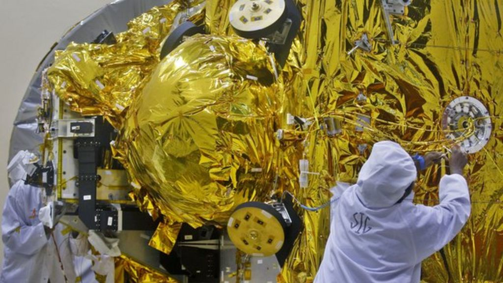 India's Mission to Mars: What do ordinary people think ...