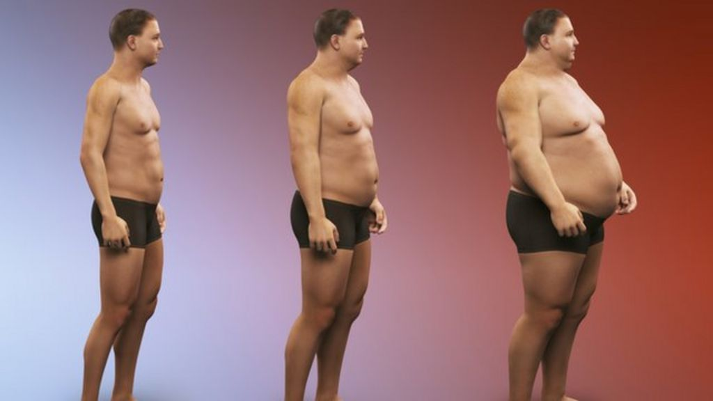 Image result for overweight