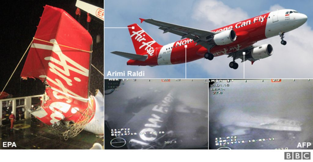 the ascendance of airasia
