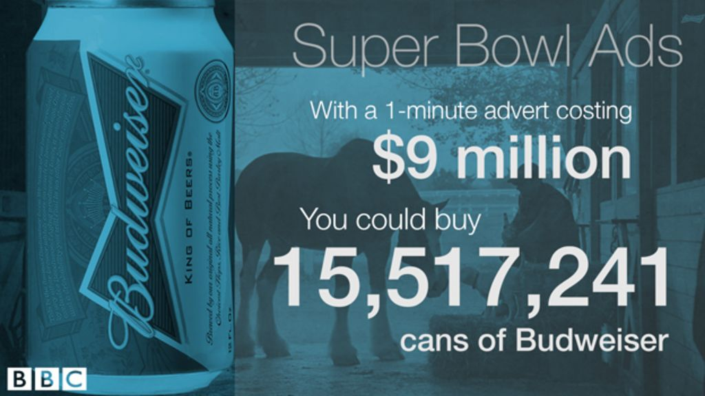 What could you buy for a Super Bowl ad?