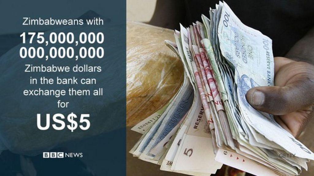 1 trillion zimbabwe dollars to usd