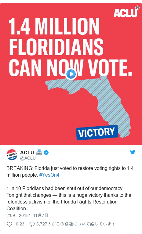 Twitter post by @ACLU: BREAKING  Florida just voted to restore voting rights to 1.4 million people. #YesOn41 in 10 Floridians had been shut out of our democracy. Tonight that changes — this is a huge victory thanks to the relentless activism of the Florida Rights Restoration Coalition.