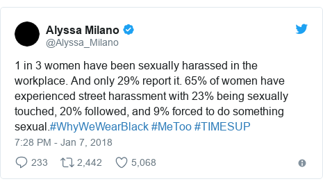 Twitter post by @Alyssa_Milano: 1 in 3 women have been sexually harassed in the workplace. And only 29% report it. 65% of women have experienced street harassment with 23% being sexually touched, 20% followed, and 9% forced to do something sexual.#WhyWeWearBlack #MeToo #TIMESUP