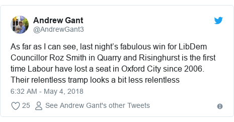 Twitter post by @AndrewGant3: As far as I can see, last night's fabulous win for LibDem Councillor Roz Smith in Quarry and Risinghurst is the first time Labour have lost a seat in Oxford City since 2006. Their relentless tramp looks a bit less relentless