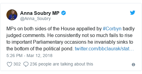 Twitter post by @Anna_Soubry: MPs on both sides of the House appalled by #Corbyn badly judged comments. He consistently not so much fails to rise to important Parliamentary occasions he invariably sinks to the bottom of the political pond.