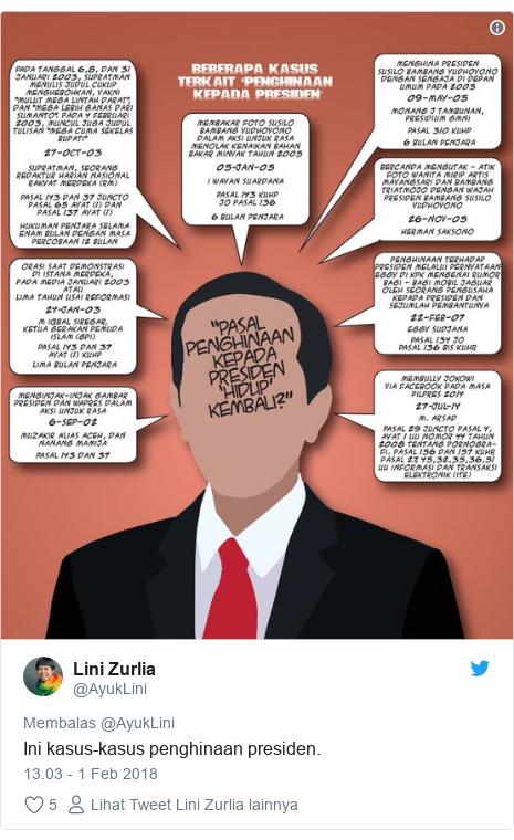 Twitter pesan oleh @AyukLini: Ini kasus-kasus penghinaan presiden.