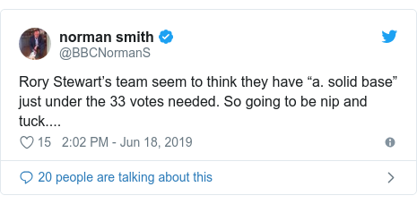 """Twitter post by @BBCNormanS: Rory Stewart's team seem to think they have """"a. solid base"""" just under the 33 votes needed. So going to be nip and tuck...."""