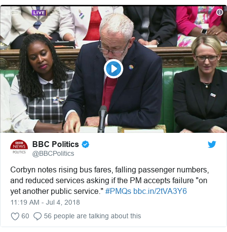 """Twitter post by @BBCPolitics: Corbyn notes rising bus fares, falling passenger numbers, and reduced services asking if the PM accepts failure """"on yet another public service."""" #PMQs"""