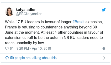Twitter post by @BBCkatyaadler: While 17 EU leaders in favour of longer #Brexit extension, France is refusing to countenance anything beyond 30 June at the moment. At least 4 other countries in favour of extension cut-off to be the autumn NB EU leaders need to reach unanimity by law